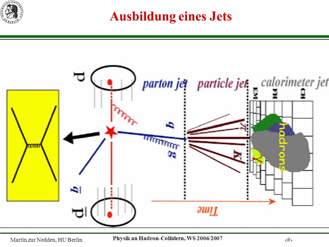 Ausbildung eines Jets