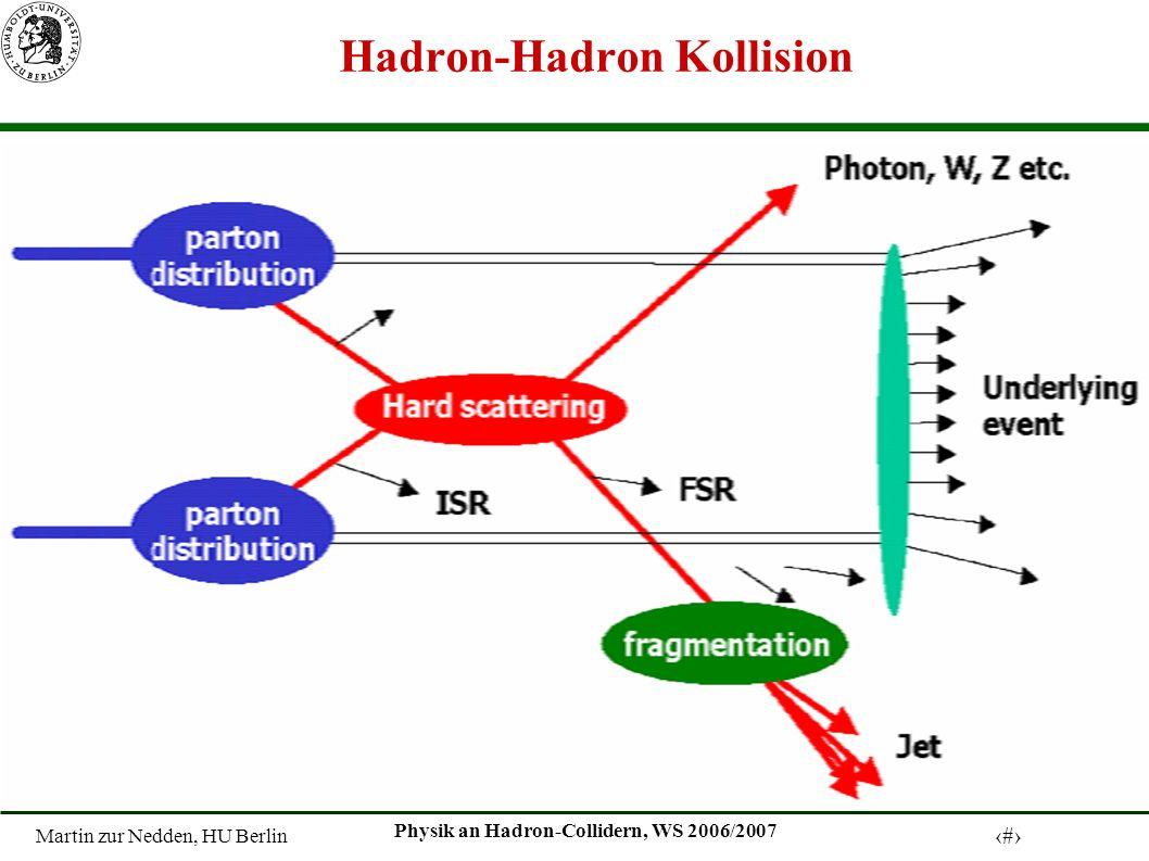 Hadron-Hadron Kollision