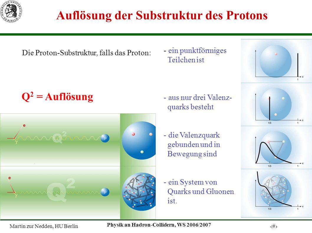 Auflösung der Substruktur des Protons