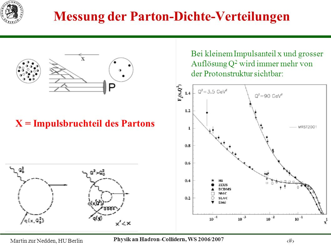 Messung der Parton-Dichte-Verteilungen