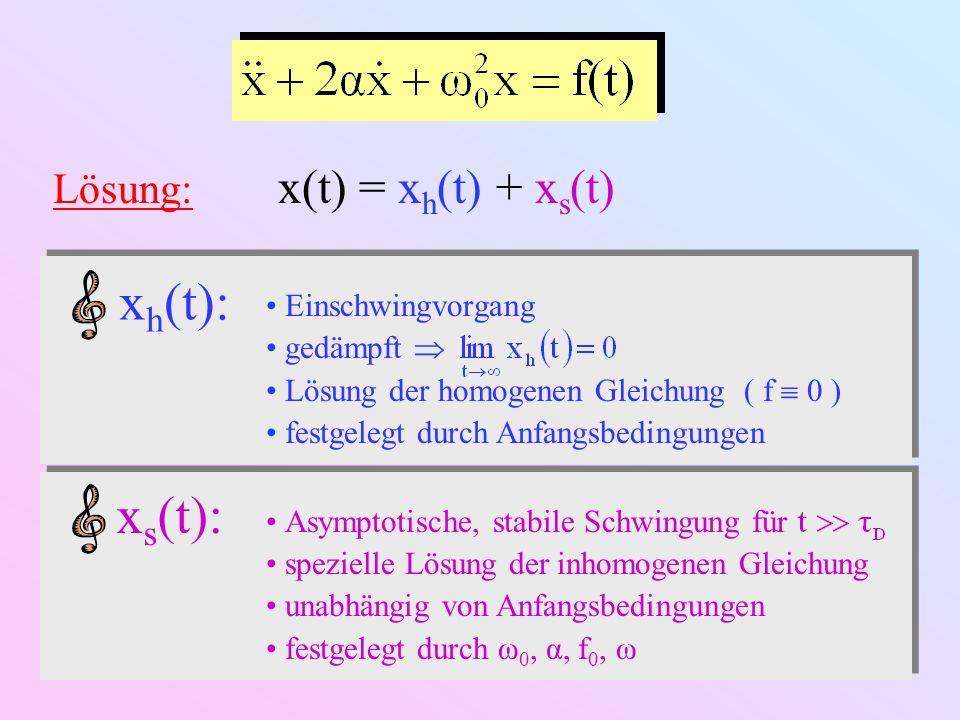 xh(t): xs(t): Lösung: x(t) = xh(t) + xs(t) Einschwingvorgang