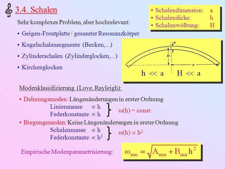 3.4. Schalen Schalendimension: a Schalendicke: h Schalenwölbung: H