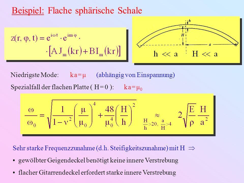 Beispiel: Flache sphärische Schale