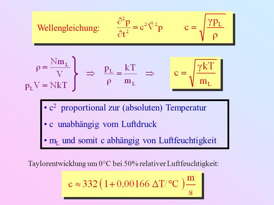 c2 proportional zur (absoluten) Temperatur c unabhängig vom Luftdruck