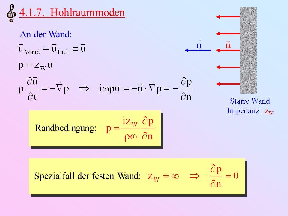 Starre Wand Impedanz: zW
