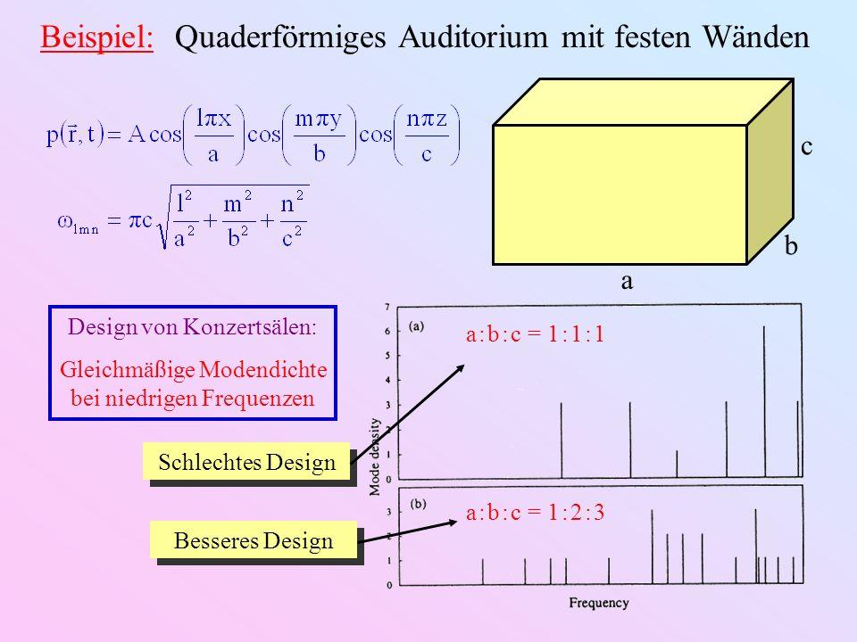 Beispiel: Quaderförmiges Auditorium mit festen Wänden