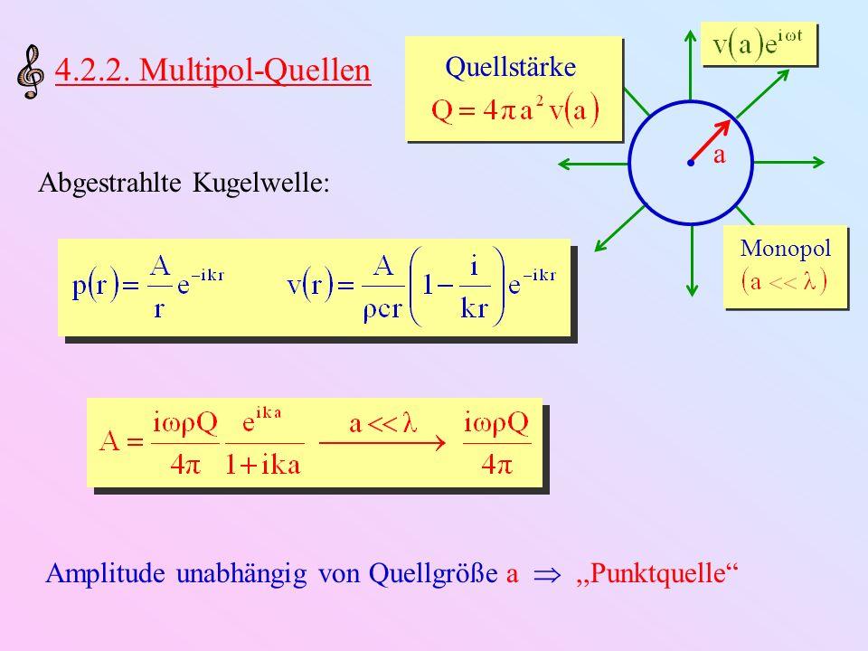 4.2.2. Multipol-Quellen Quellstärke a Abgestrahlte Kugelwelle:
