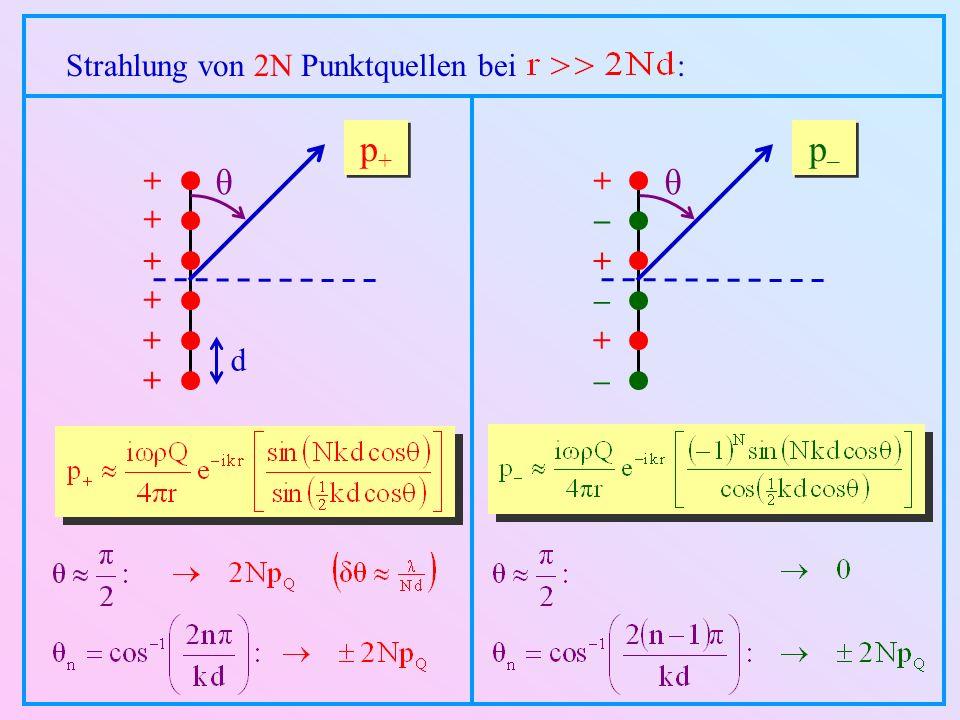 Strahlung von 2N Punktquellen bei :