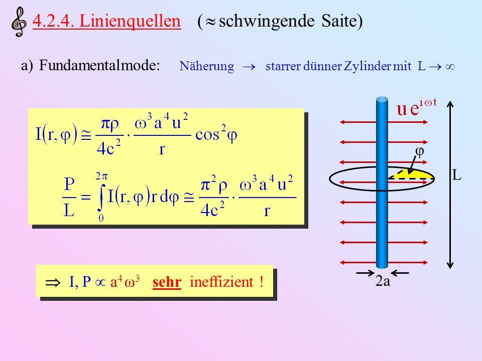 4.2.4. Linienquellen (  schwingende Saite)
