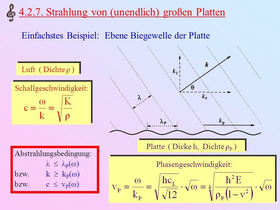 4.2.7. Strahlung von (unendlich) großen Platten