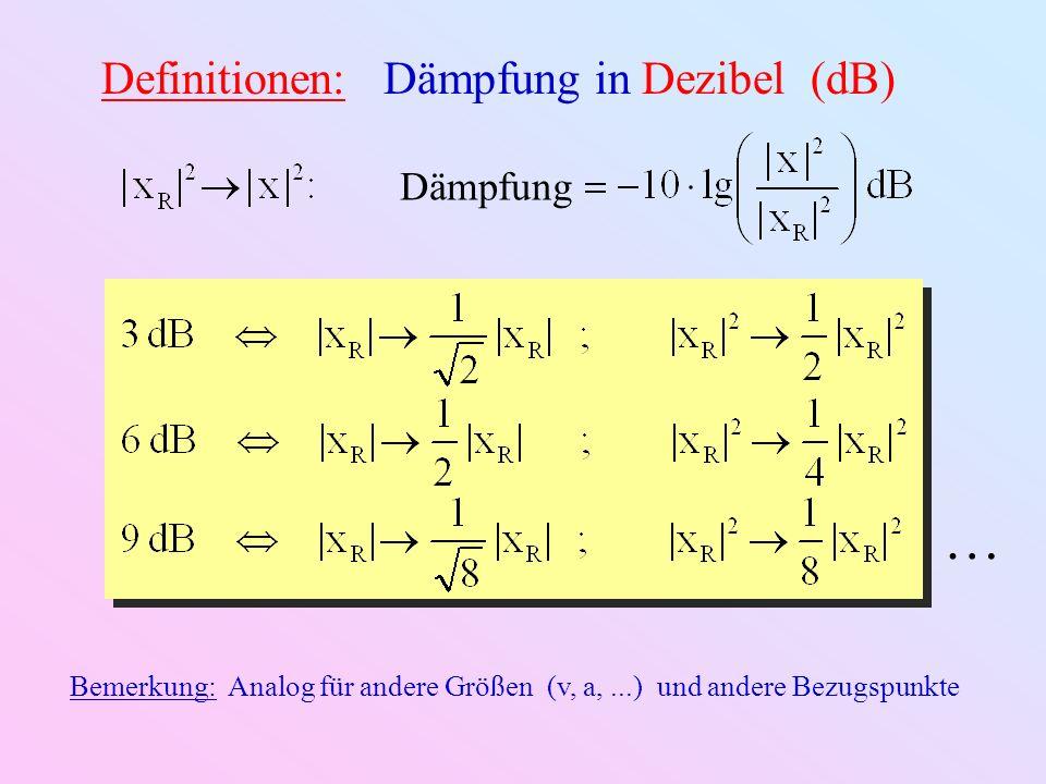  Definitionen: Dämpfung in Dezibel (dB) Dämpfung