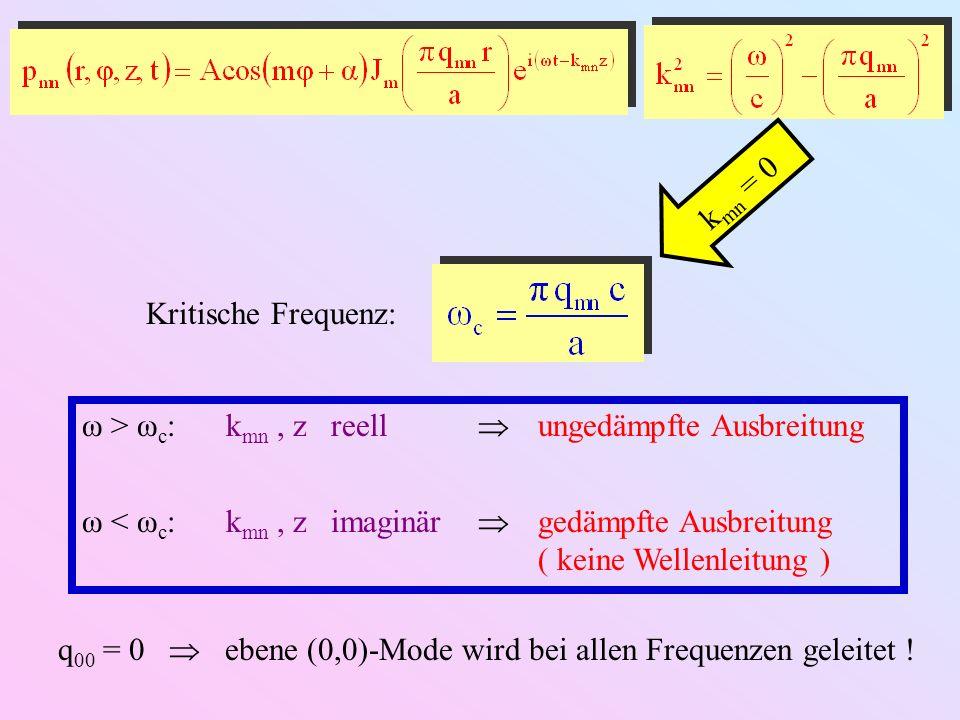 kmn = 0 Kritische Frequenz: ω > ωc: kmn , z reell  ungedämpfte Ausbreitung. ω < ωc: kmn , z imaginär  gedämpfte Ausbreitung.