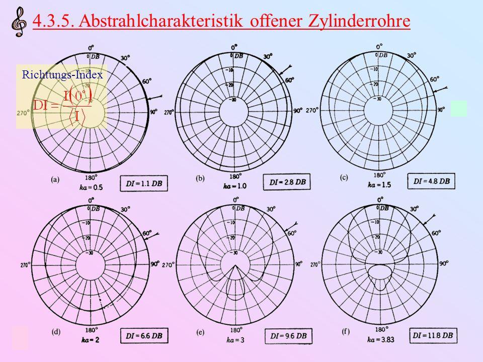 4.3.5. Abstrahlcharakteristik offener Zylinderrohre