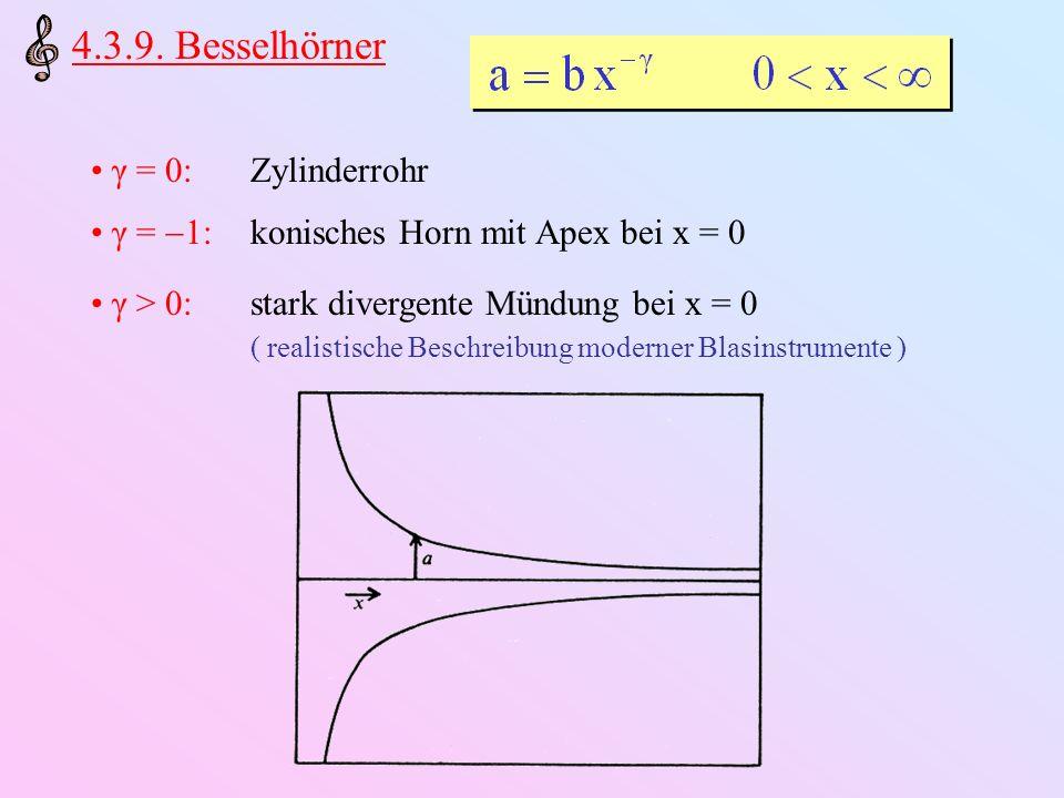 4.3.9. Besselhörner γ = 0: Zylinderrohr