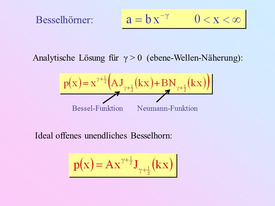 Besselhörner: Analytische Lösung für γ > 0 (ebene-Wellen-Näherung):