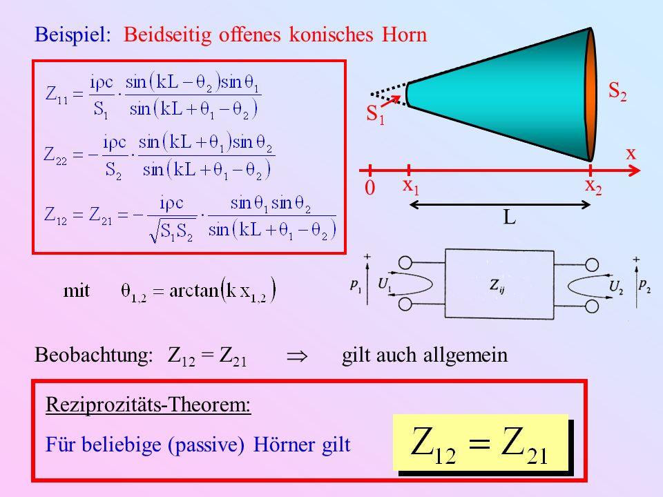 Beispiel: Beidseitig offenes konisches Horn