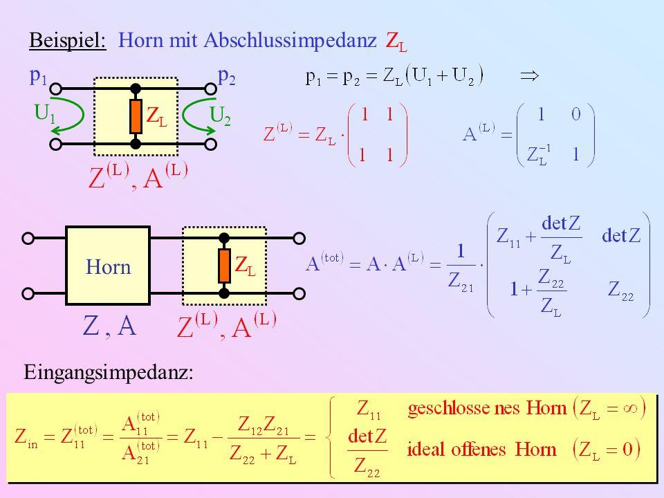 Beispiel: Horn mit Abschlussimpedanz ZL