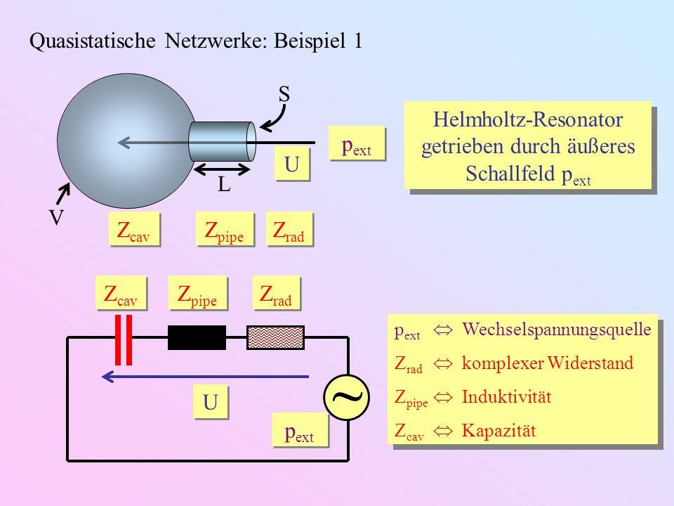 Helmholtz-Resonator getrieben durch äußeres Schallfeld pext