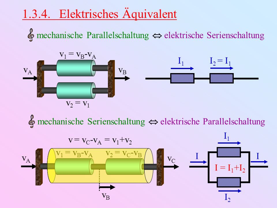 1.3.4. Elektrisches Äquivalent