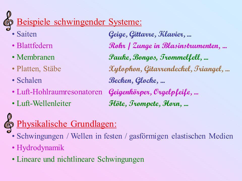 Beispiele schwingender Systeme: