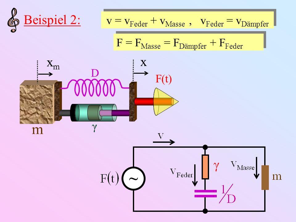 v = vFeder + vMasse , vFeder = vDämpfer