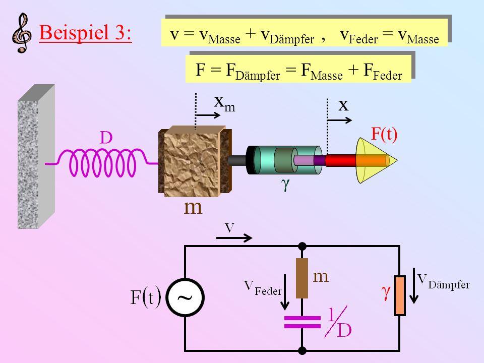 ~ m Beispiel 3: xm x v = vMasse + vDämpfer , vFeder = vMasse