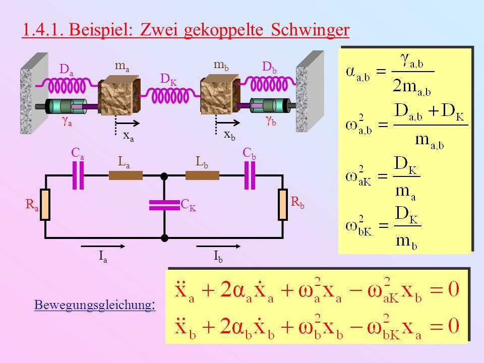 1.4.1. Beispiel: Zwei gekoppelte Schwinger