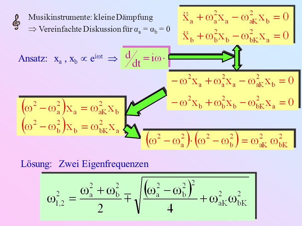 Lösung: Zwei Eigenfrequenzen