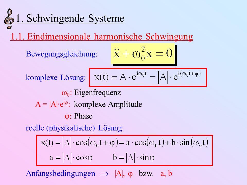 1.1. Eindimensionale harmonische Schwingung