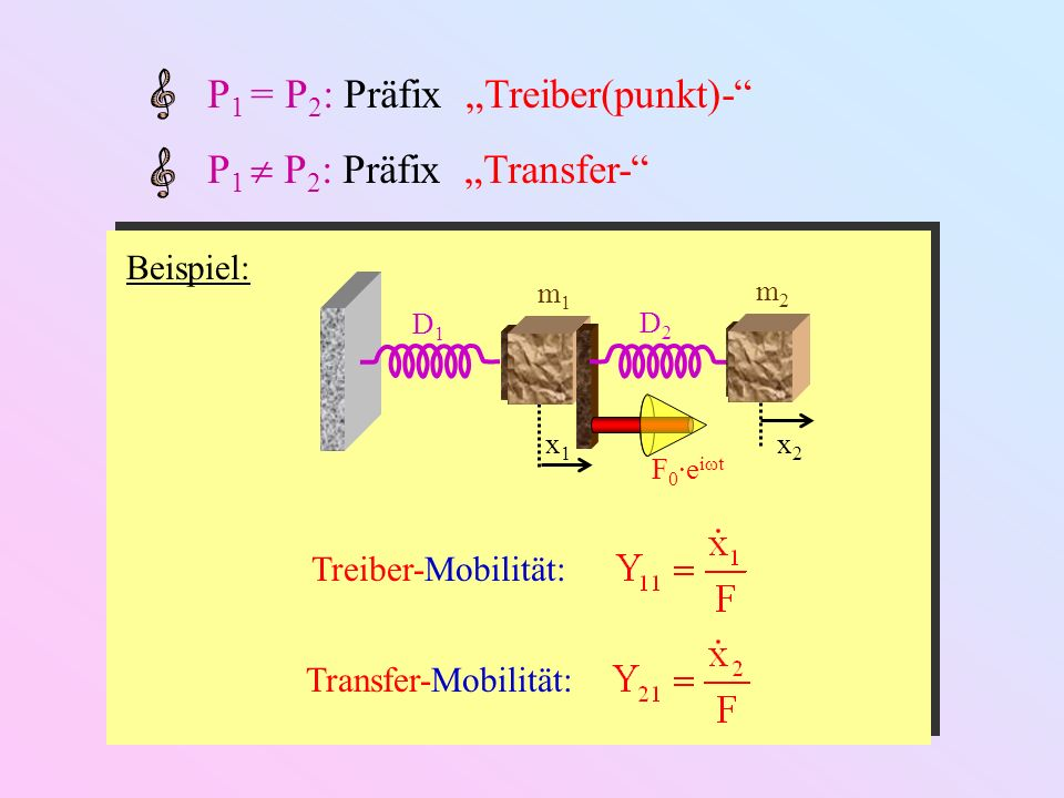 "P1 = P2: Präfix ""Treiber(punkt)-"