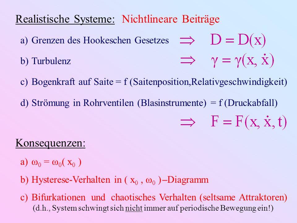 Realistische Systeme: Nichtlineare Beiträge