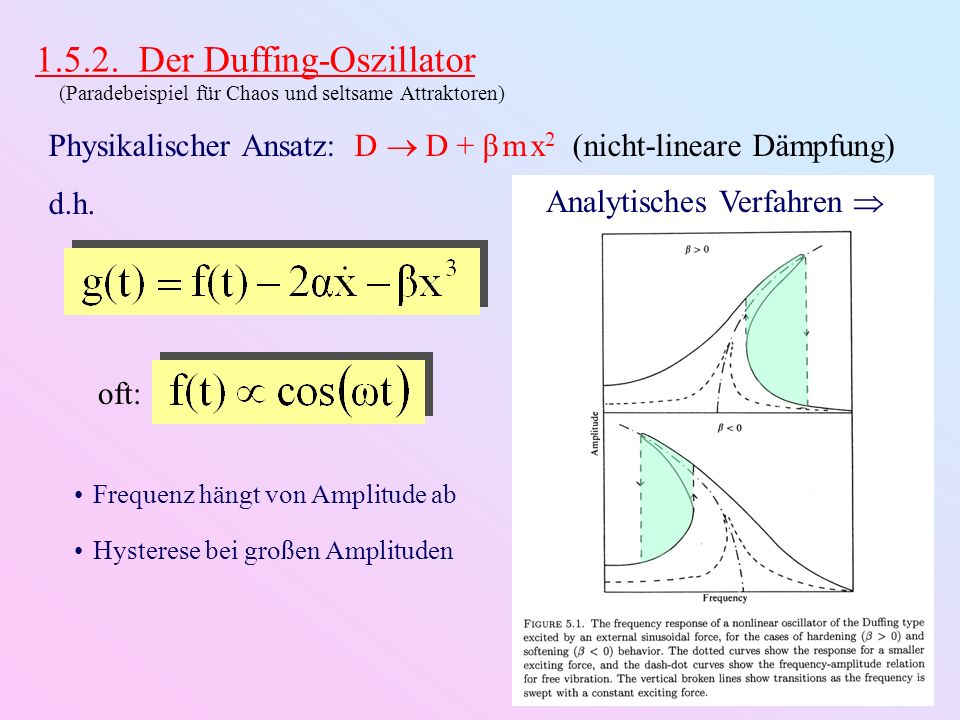 1.5.2. Der Duffing-Oszillator