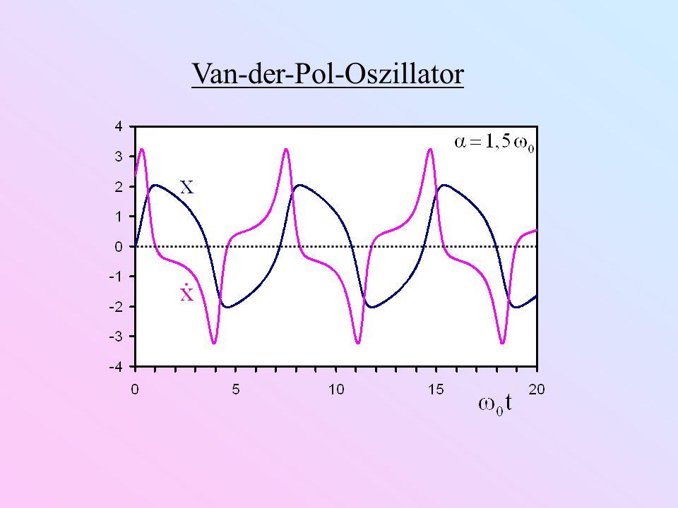 Van-der-Pol-Oszillator