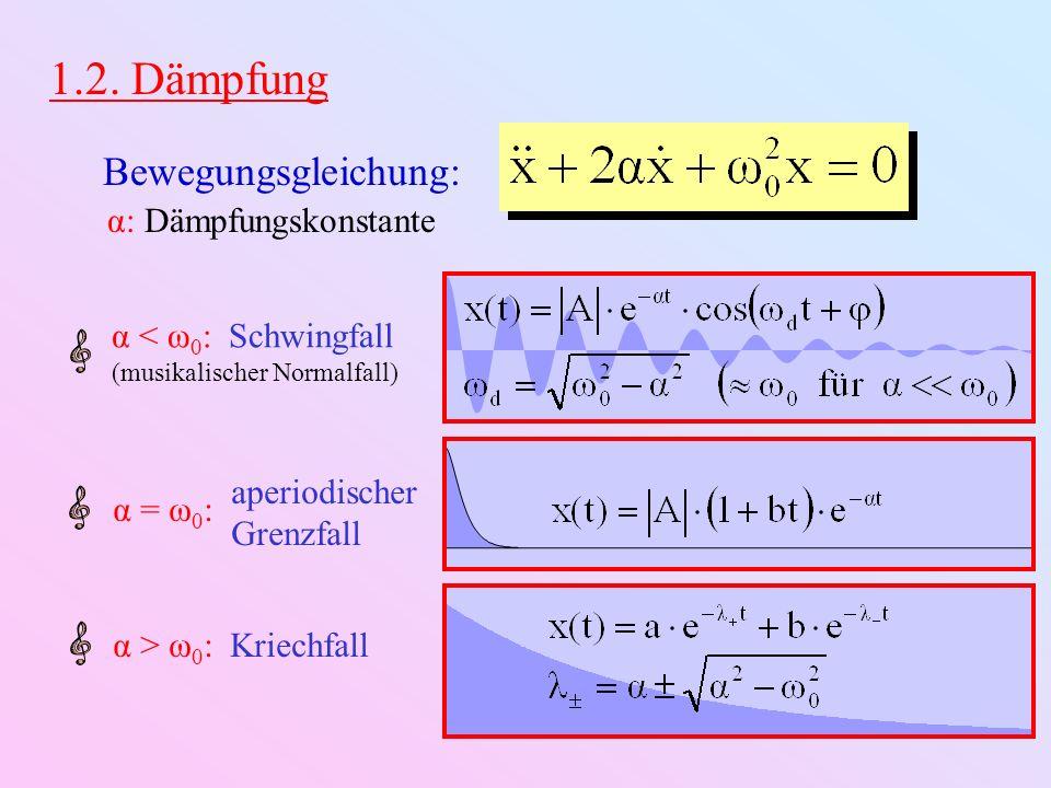 1.2. Dämpfung Bewegungsgleichung: α: Dämpfungskonstante
