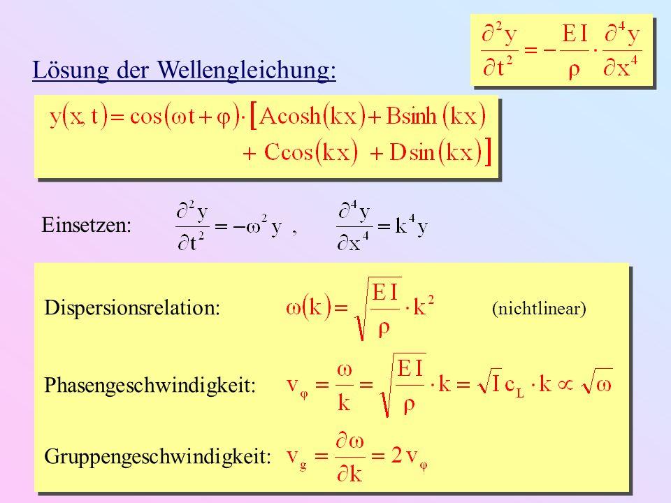 Lösung der Wellengleichung:
