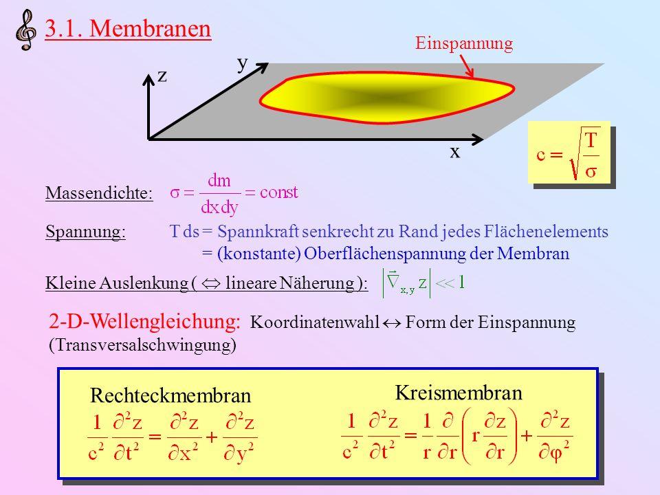 3.1. Membranen x. y. z. Einspannung. Massendichte: Spannung: T ds = Spannkraft senkrecht zu Rand jedes Flächenelements.
