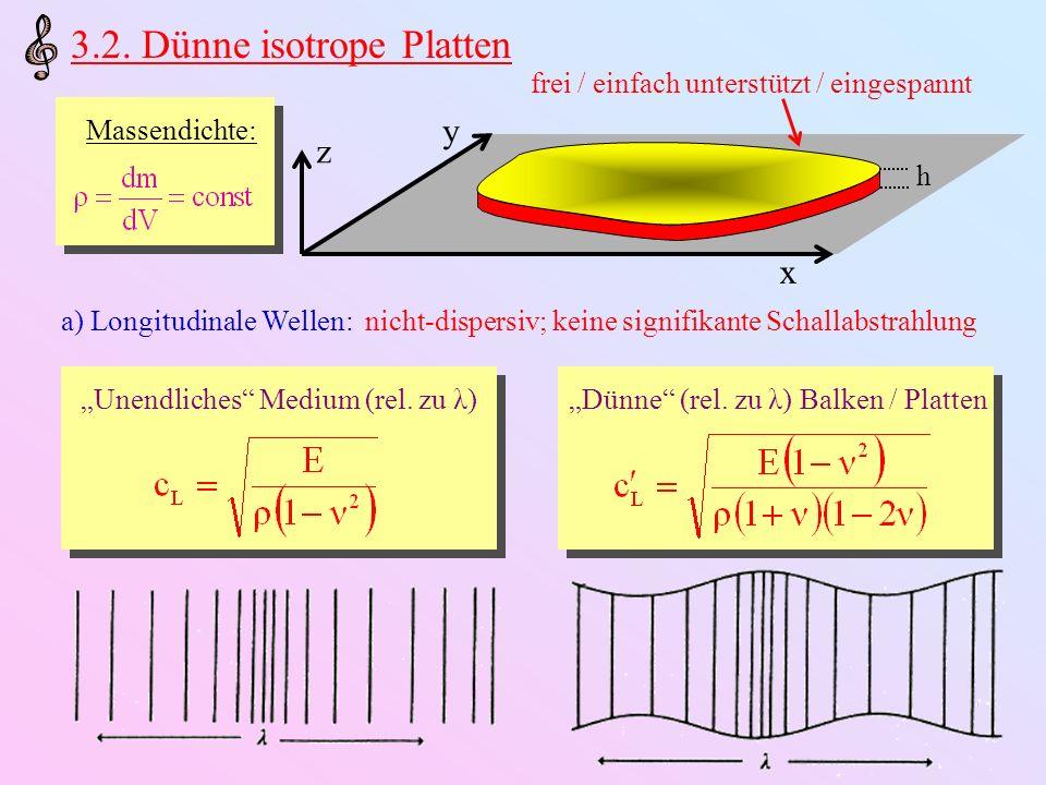 3.2. Dünne isotrope Platten