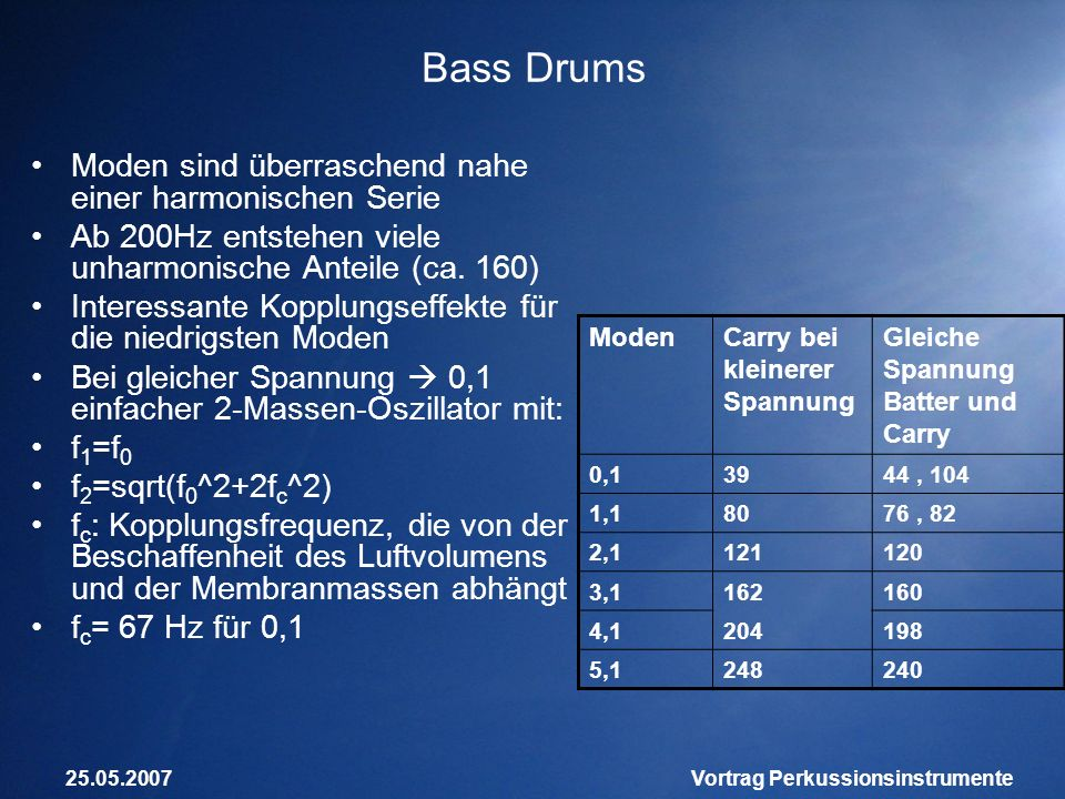 Vortrag Perkussionsinstrumente