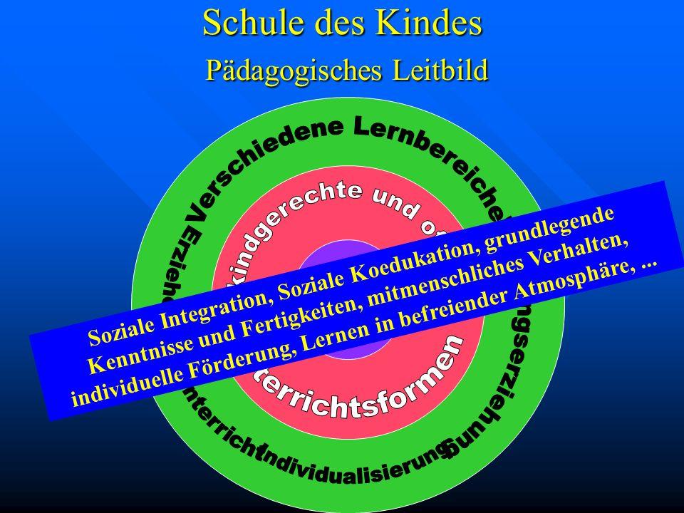 Schule des Kindes Pädagogisches Leitbild