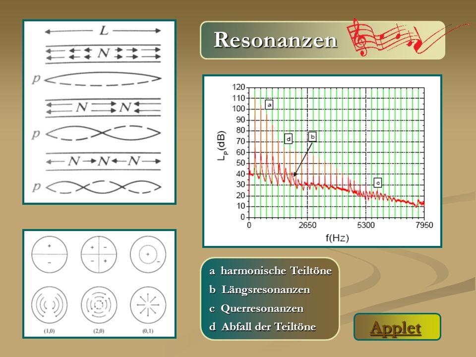 Resonanzen Applet a harmonische Teiltöne b Längsresonanzen