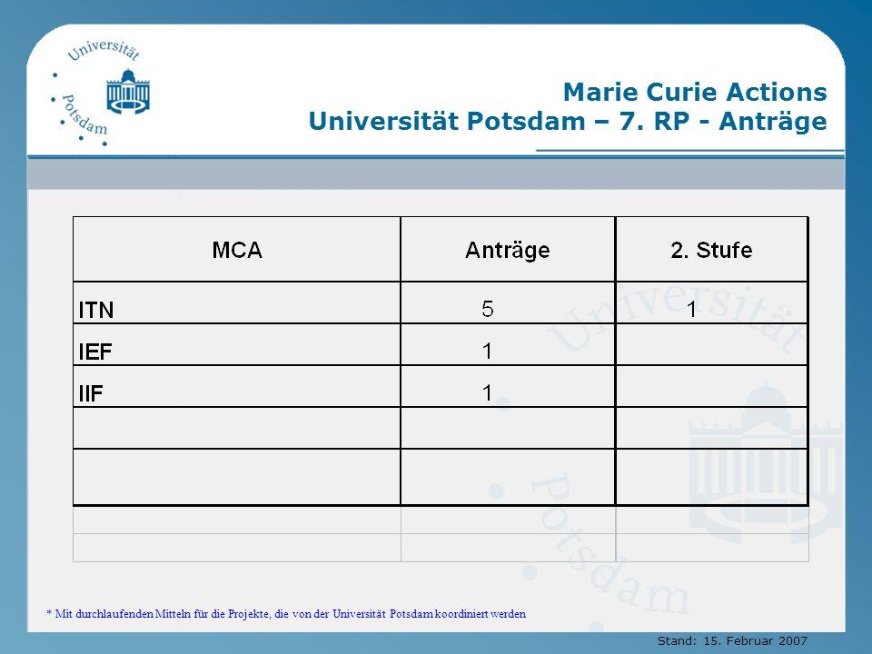 Universität Potsdam – 7. RP - Anträge