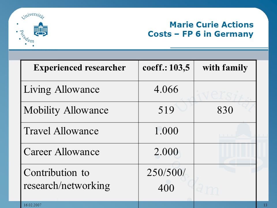 Marie Curie Actions Costs – FP 6 in Germany