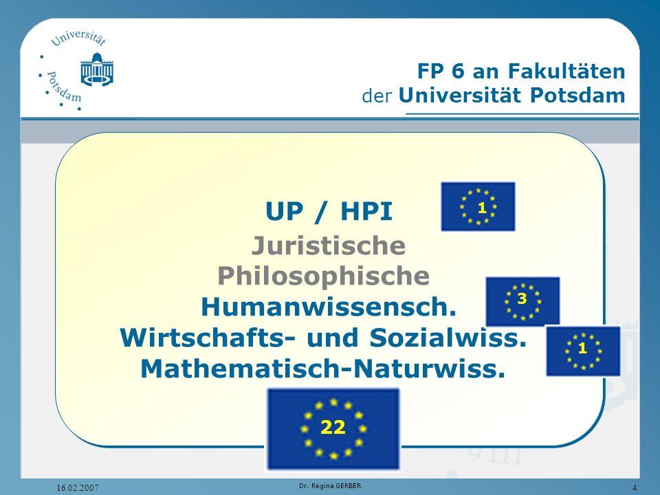 Übersicht über die Struktur der Universität Potsdam