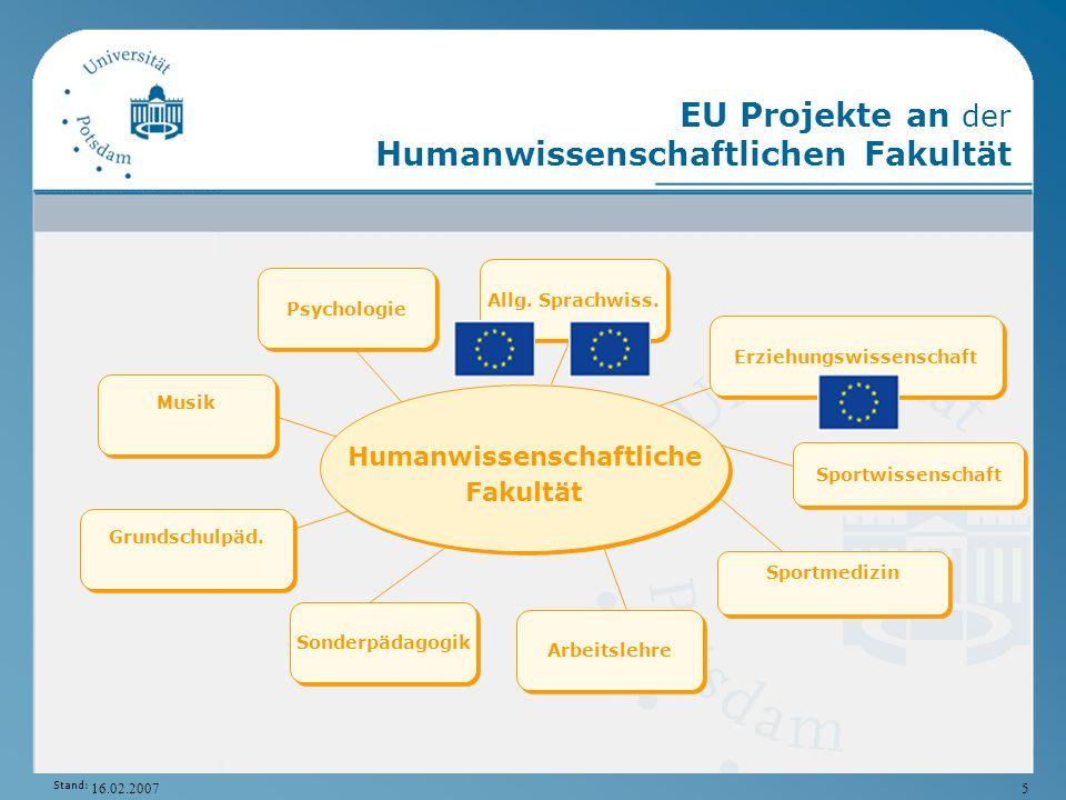 EU Projekte an der Humanwissenschaftlichen Fakultät