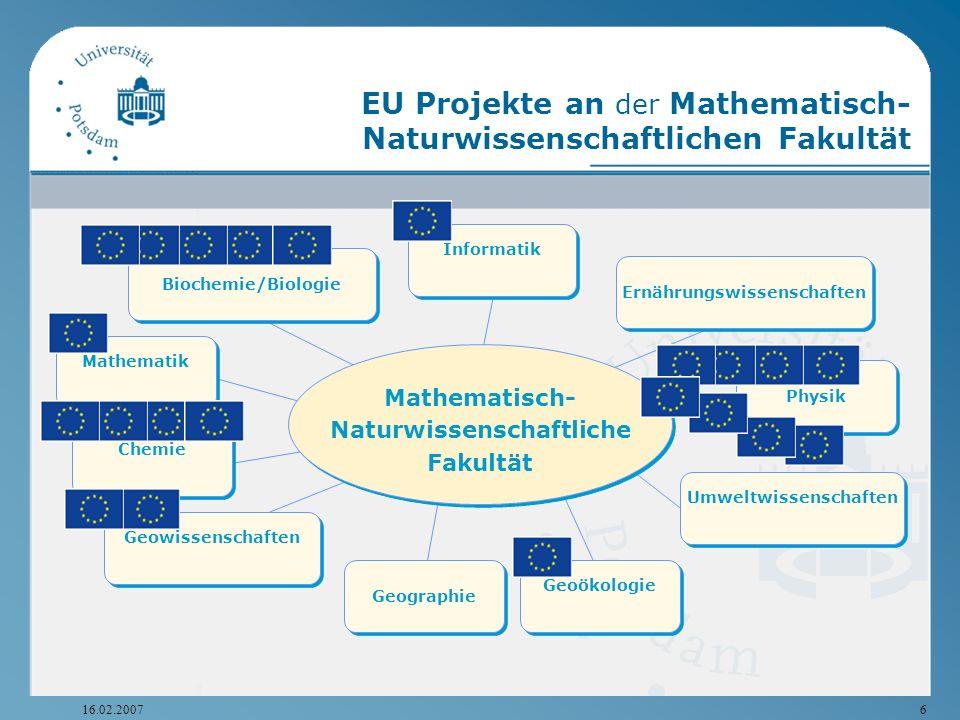 EU Projekte an der Mathematisch-Naturwissenschaftlichen Fakultät
