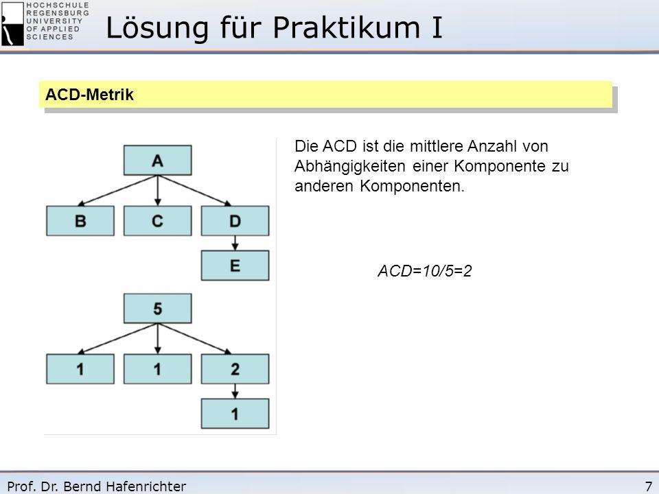 Lösung für Praktikum I ACD-Metrik