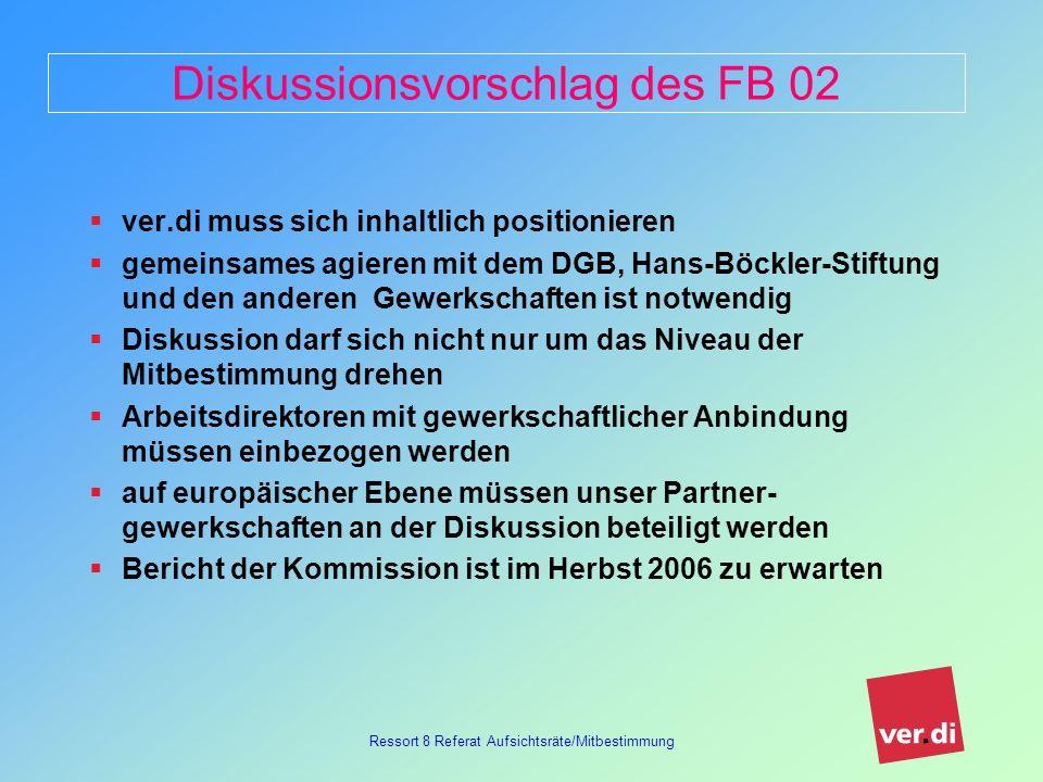 Diskussionsvorschlag des FB 02