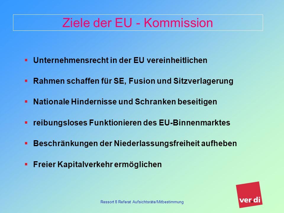 Ziele der EU - Kommission