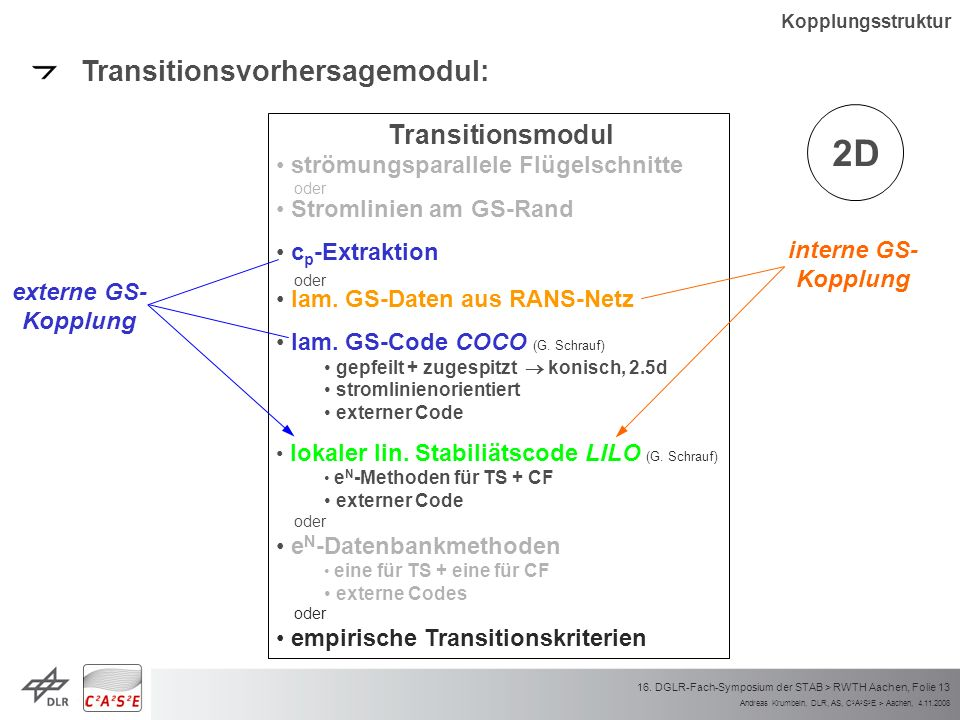 2D Transitionsvorhersagemodul: Transitionsmodul