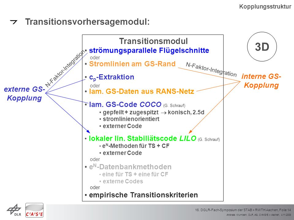3D Transitionsvorhersagemodul: Transitionsmodul